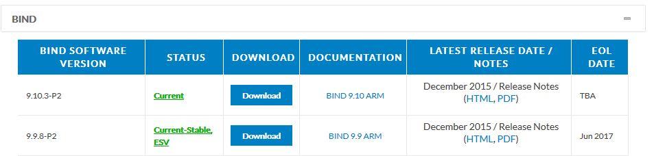 ISC-BIND-download-screen